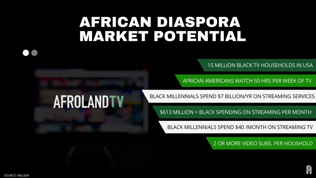 AfroLandTV Pitch Deck - MEI-03