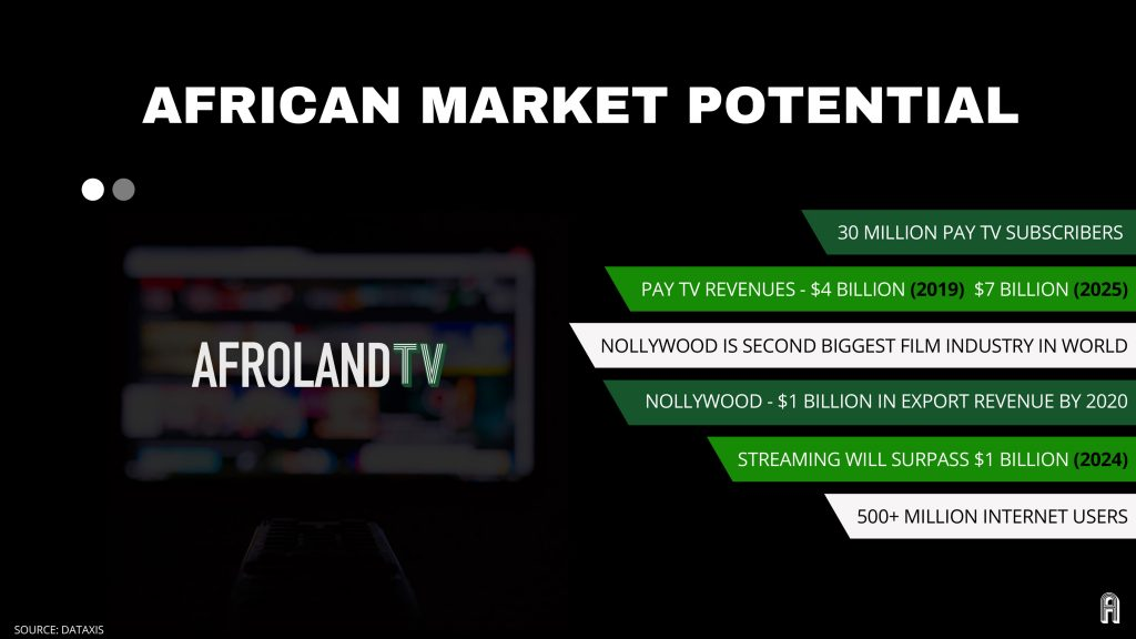 AfroLandTV Pitch Deck - MEI-04